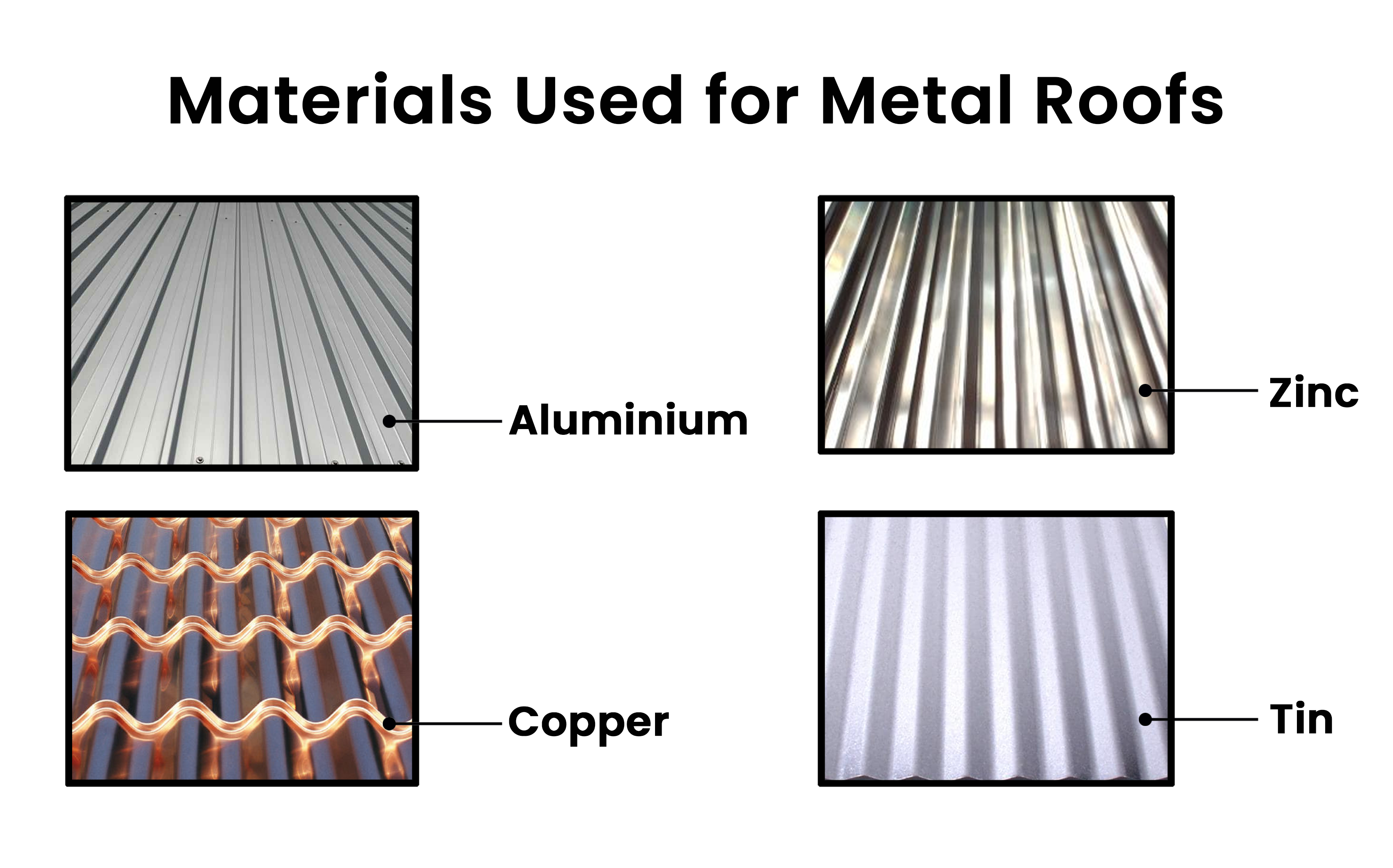 Aluminum, Copper, Zinc and Tin are common materials used for metal roofing.